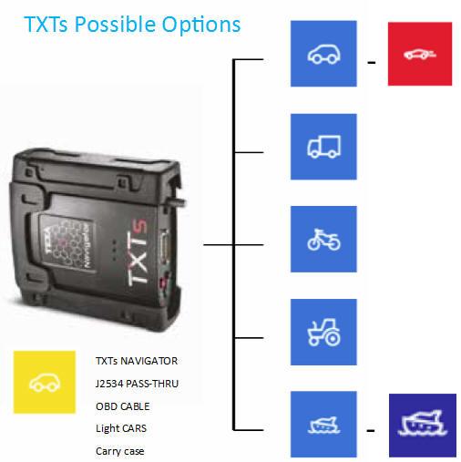 TEXA J2534 Options